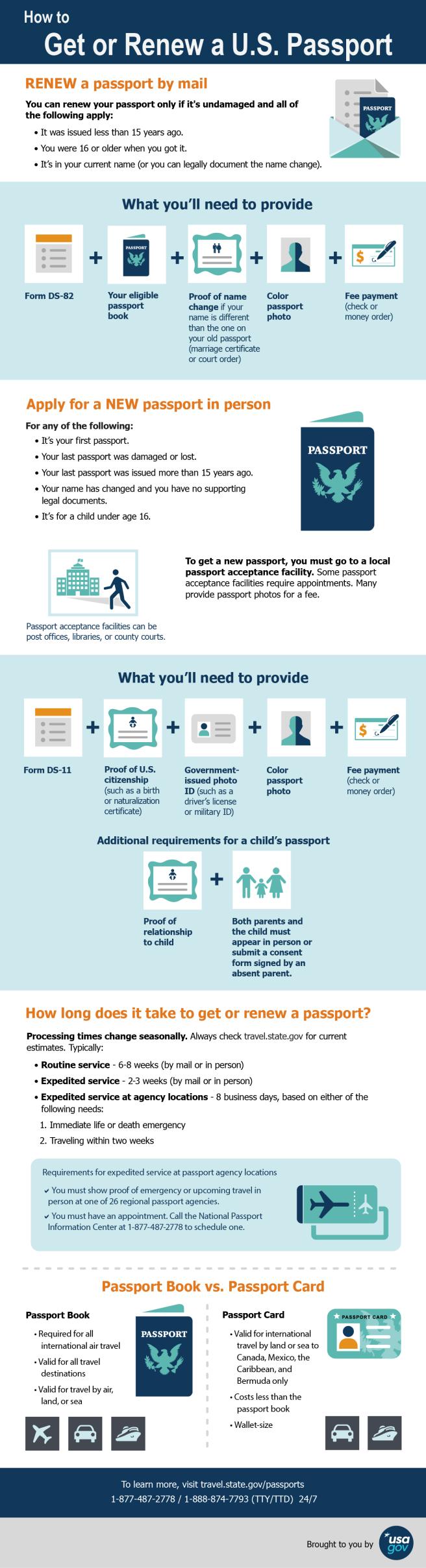 Passport infographic 6-5-17